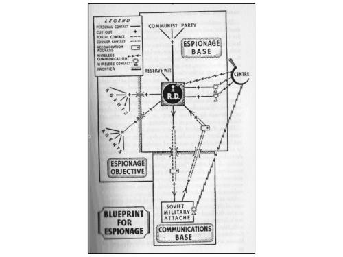 espionage-network-001