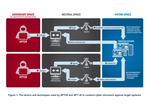 fbi-hacking-diagramme-001